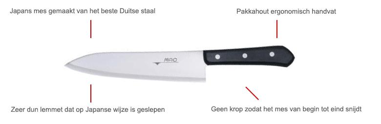 Alle delen van een Mac Chef mes