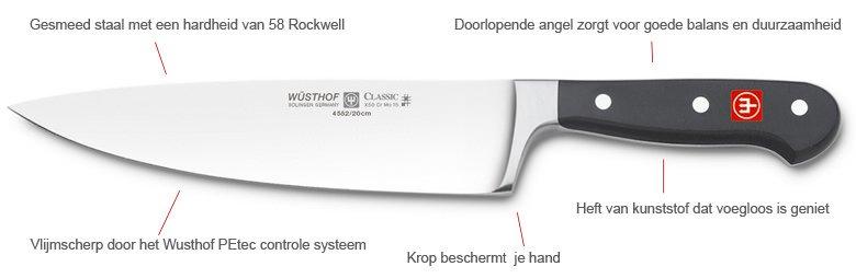 Alle delen van een Wusthof Classic mes