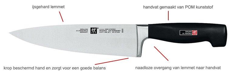 Alle delen van een zwilling four star mes